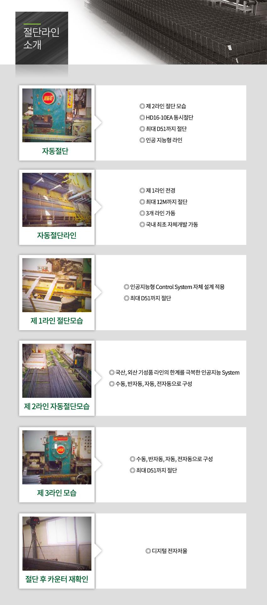 04_절단라인소개.jpg